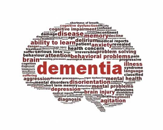 dementia treatment India